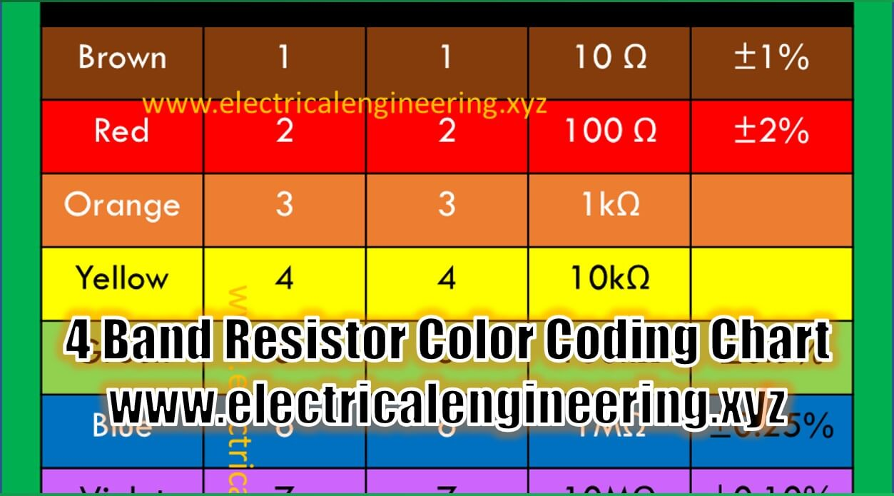 4 band resistor color coding chart electrical engineering xyz 4 band resistor color coding chart geenschuldenfo Gallery