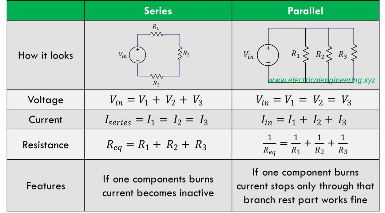 5 Differences Between Series And Parallel Circuits Important Electric Circuit Top Electrical Engineering Questions