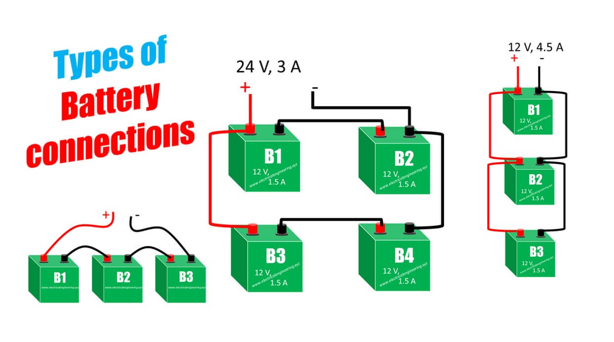 Top 3 Types of Battery Connections you Should Learn Today ...