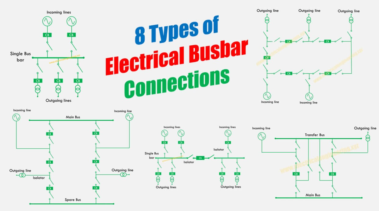 Power Systems 8 Types Of Electrical Bus Bar Connections Engineering Plan